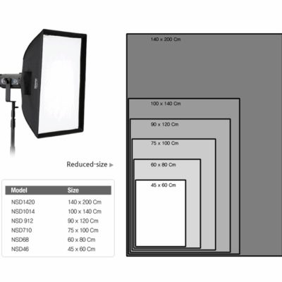 softbox rectangular