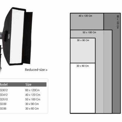 Softbox Strip
