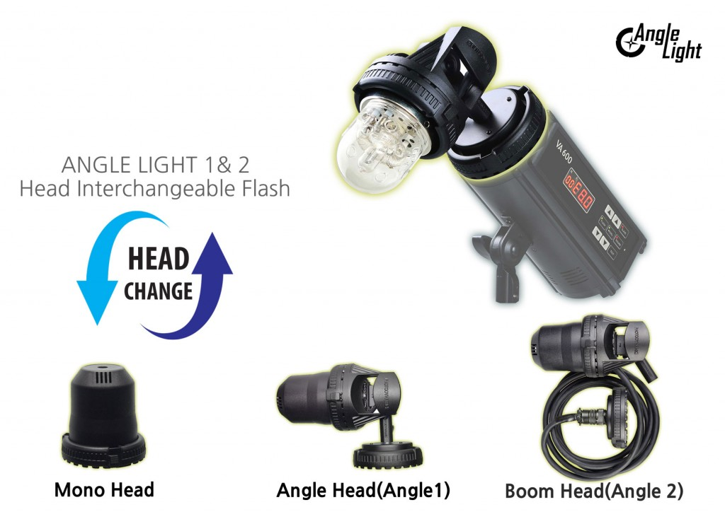 Head-interchangeable-flash adStudio